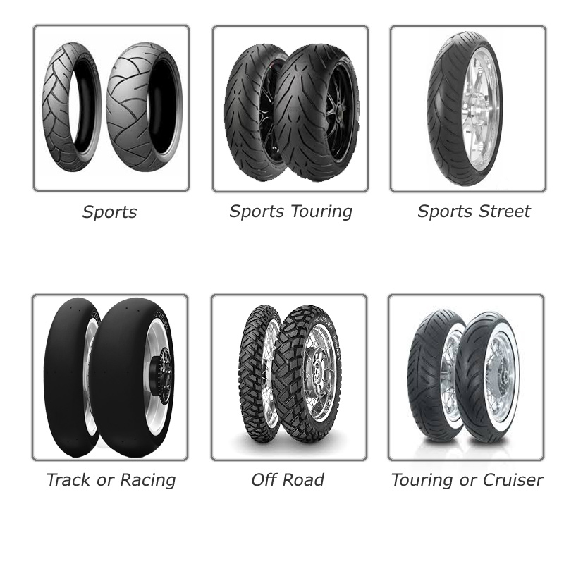 Types Of Streetbike Motorcycle Tyres Bikesrepublic