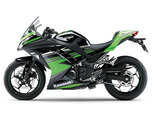 Kawasaki Ninja series – There's a Ninja for everyone!