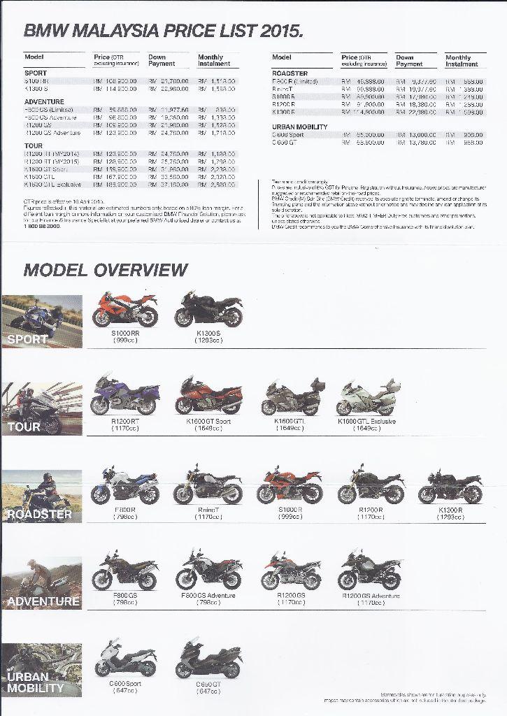 bmw malaysia lowers bike prices