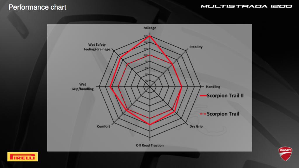 Ducati Multistrada 1200S 2016-03-07 at 6.47.47 PM