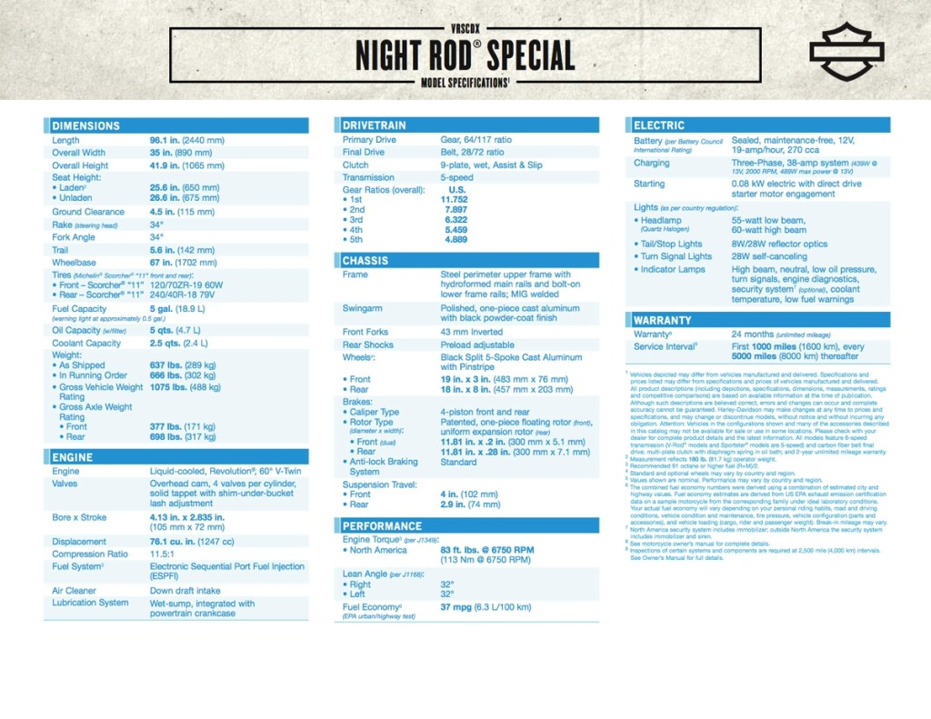 Night Rod Special Specification