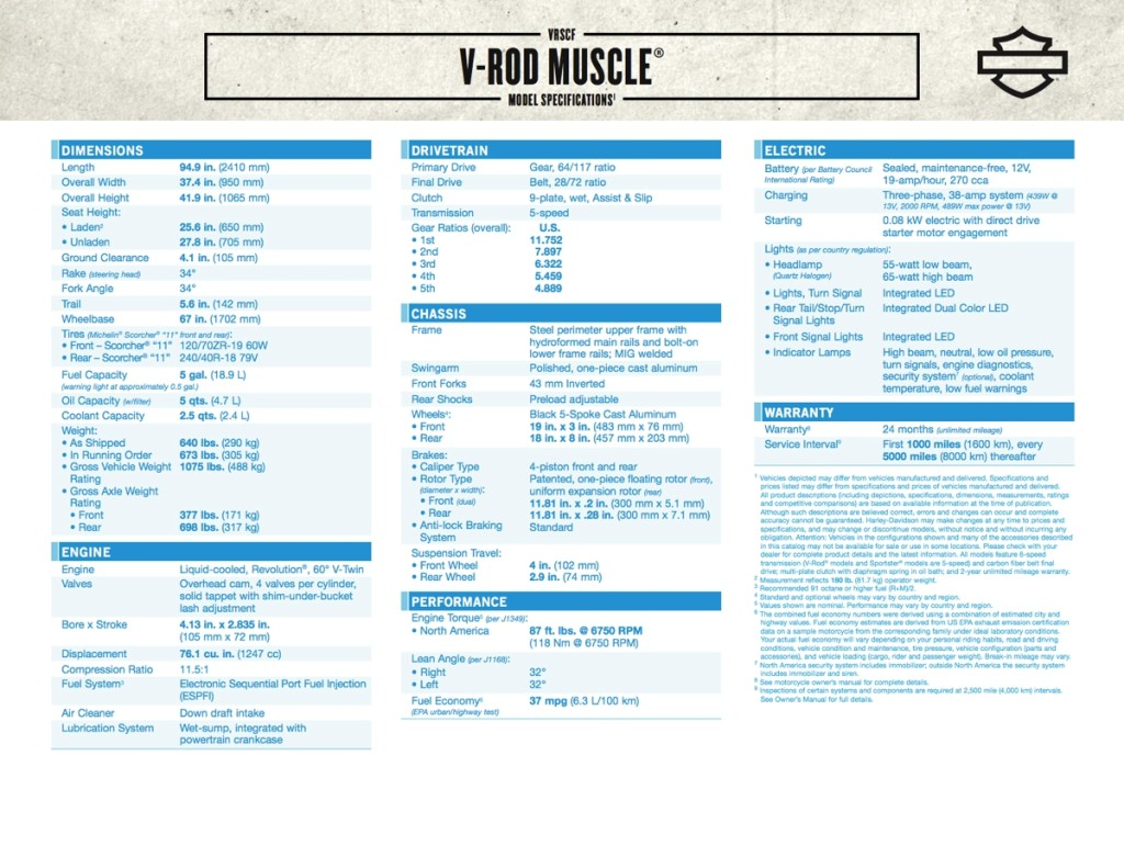 V-Rod Muscle Specifications