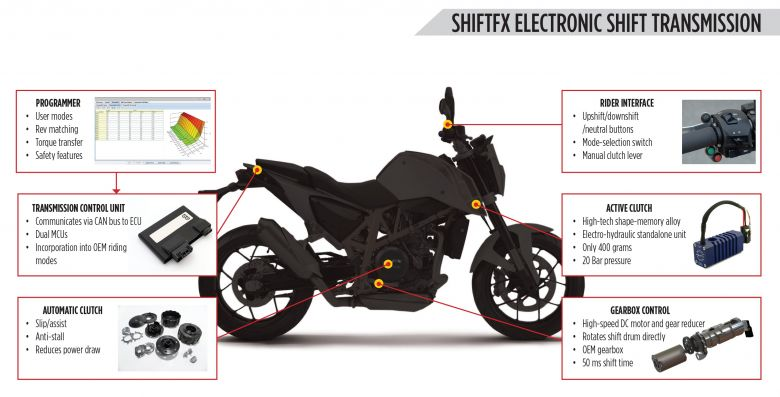 bdc-announces-the-shiftfx-electronic-shift-transmission-for-oem-applications_9