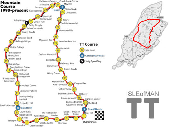 isle-of-man-TT-d-w580