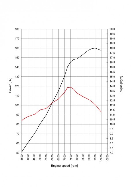 Ducati-testastretta-DVT-Desmodriomic-valve-timing-23